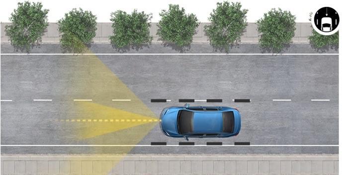 Lane Tracing Assist